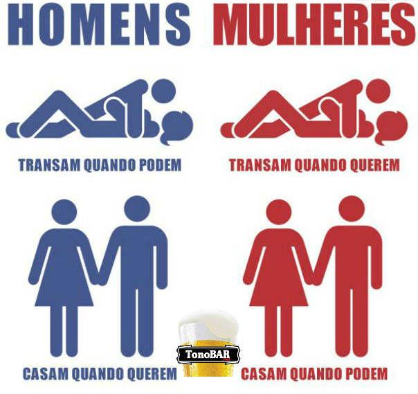 Veja 2 diferenças entre homens e mulheres em um relacionamento